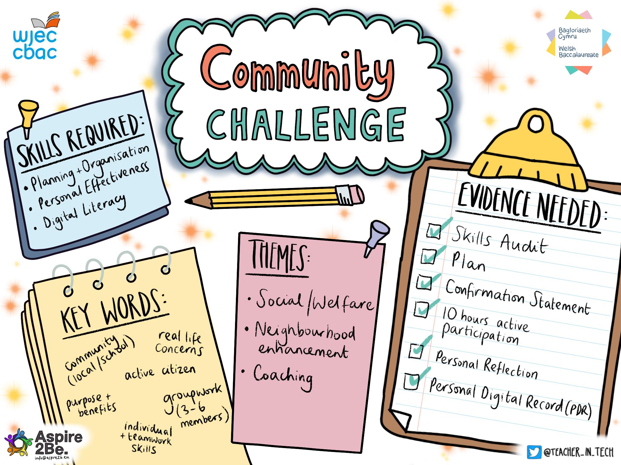 Community+Challenge