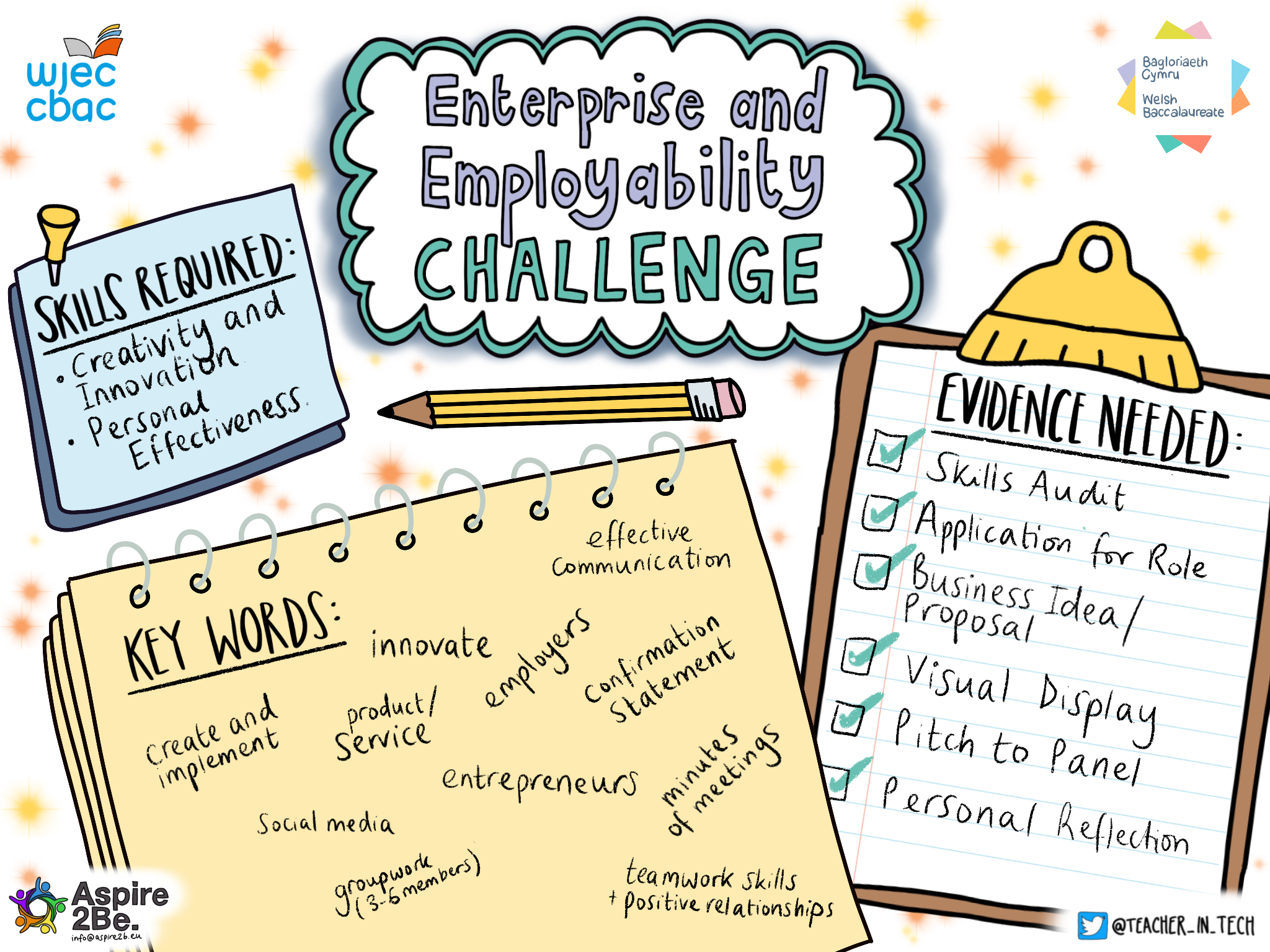 Enterprise+Challenge