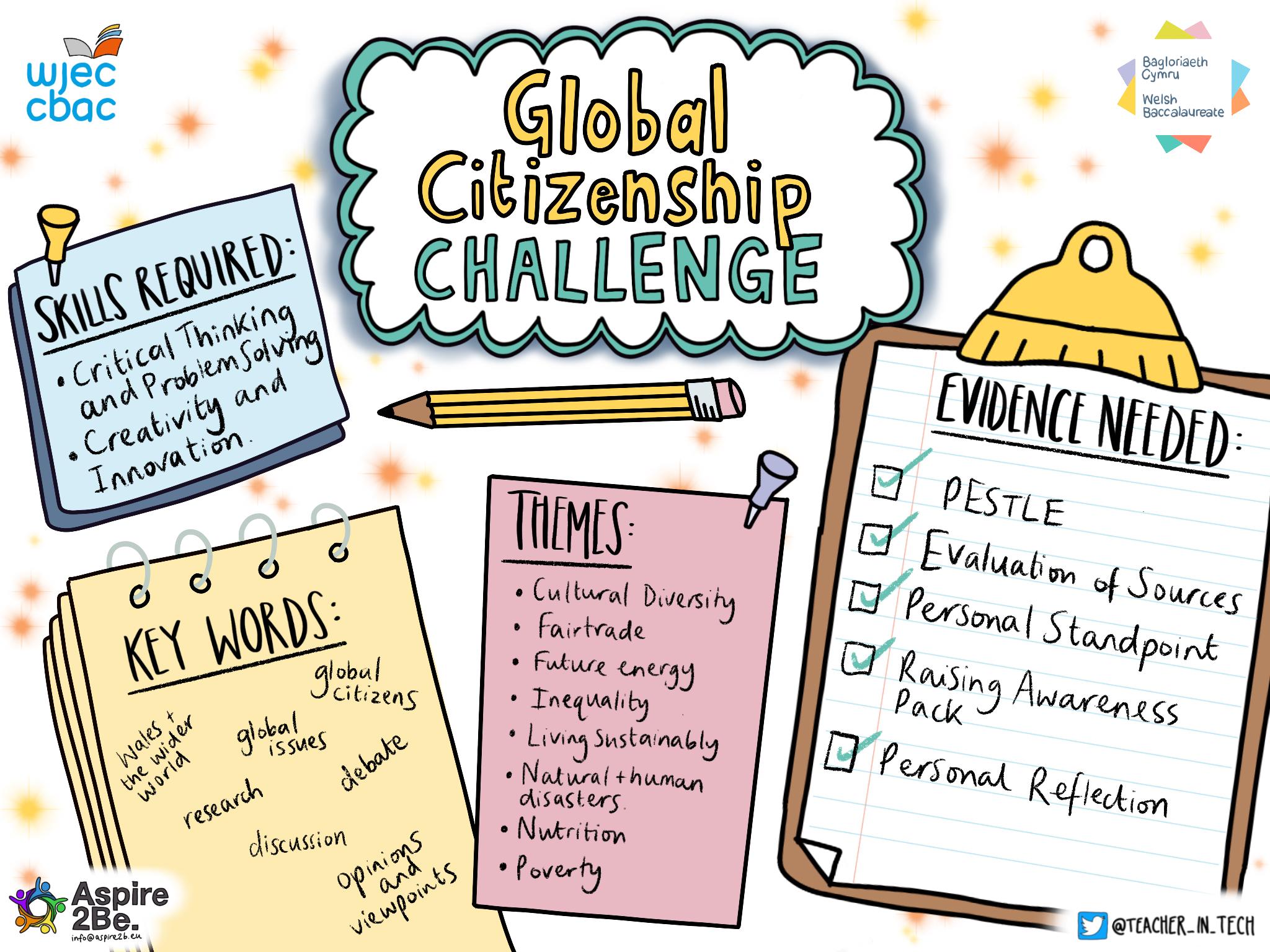 Global+Challenge