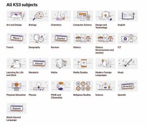 KS3 Subjects